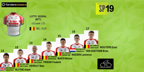 Scheldeprijs 2019 - team Lotto Soudal