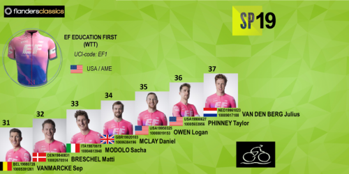 Scheldeprijs 2019 - team EF Education First
