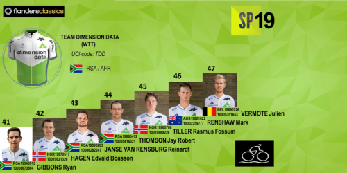 Scheldeprijs 2019 - team Team Dimension Data