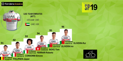 Scheldeprijs 2019 - team UAE Team Emirates