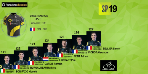 Scheldeprijs 2019 - team Direct Energie