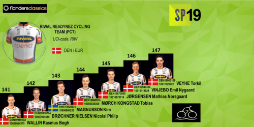 Scheldeprijs 2019 - team Riwal Readynez Cycling Team