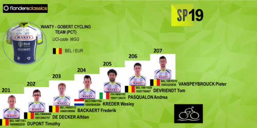 Scheldeprijs 2019 - team Wanty - Gobert Cycling Team
